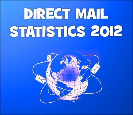 Direct Mail Statistics 2012