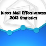 DM Effectnveness
