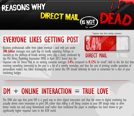 Reasons Why Direct Mail is Not Dead