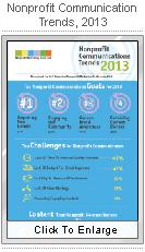 Nonprofit Communication Trends, 2013