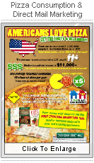 Pizza Consumption & Direct Mail Marketing infographic