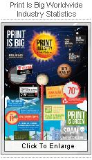 Print is BIG