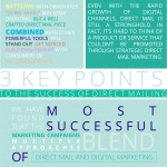 Three Key points to the success of direct mailing