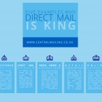 direct mail is still dominating infographic