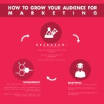 How to grow your audience for marketing, direct mail and social media