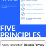 Data Privacy - Keeping your data safe, infographic displaying the relationship between direct mail and data protection. #data #privacy #information #infographic #iso #security